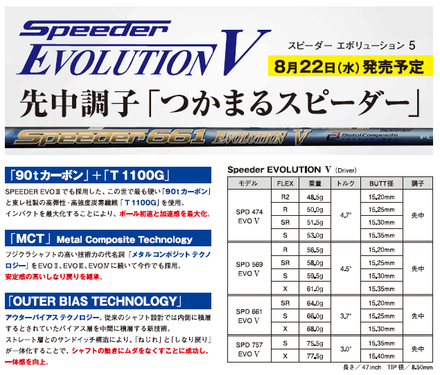 Fujikura Speeder EVOLUTION V